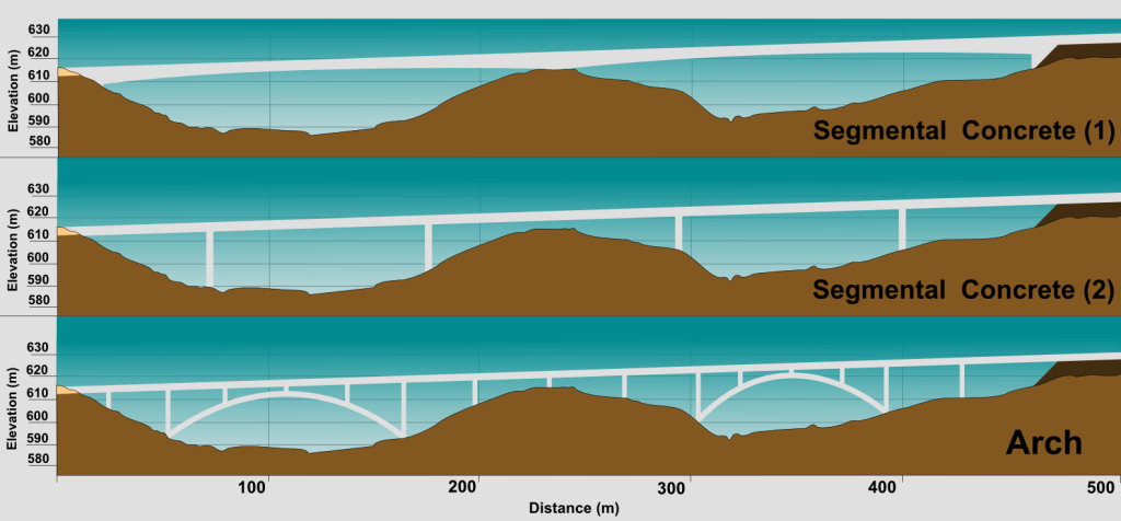 Three options for the first Molonglo Gorge bridge (approximately to scale)