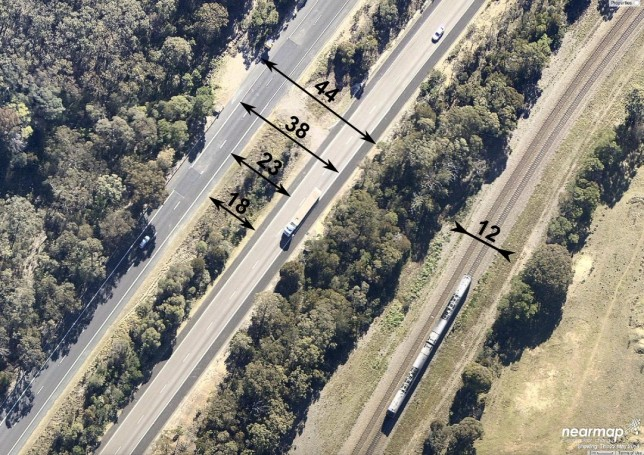 Dimensions of Hume Hwy and adjacent railway near Yerrinbool. Base image: Nearmaps