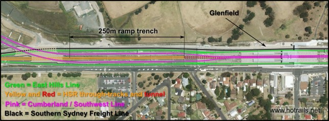 Trackplan in Glenfield Station precinct showing South West Rail Link flyovers.
